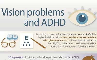 Is There A Connection Between ADHD & Vision Impairment