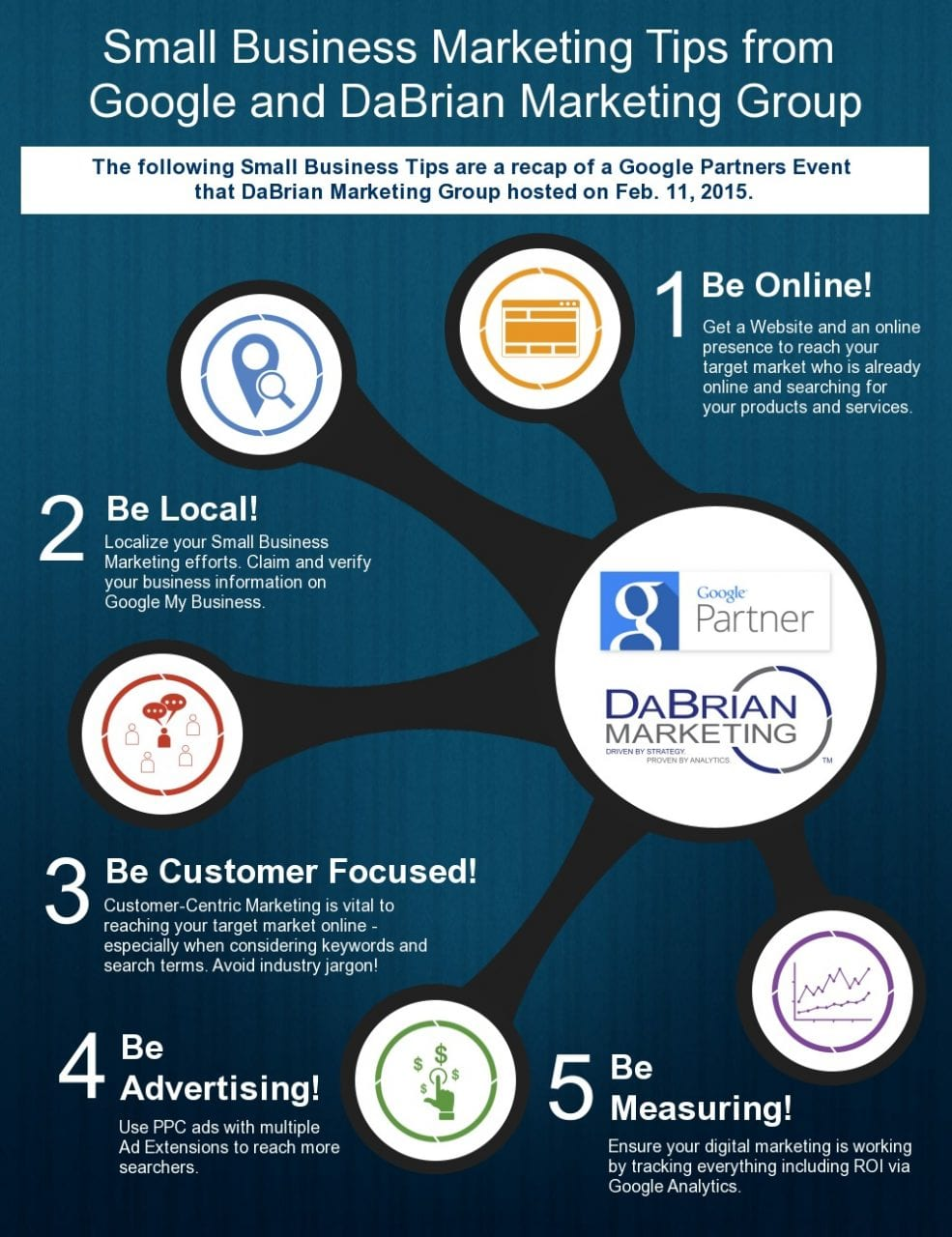 Small business Marketing Infograph