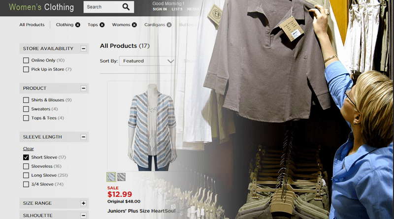 6 Ecommerce & Retail Store Metrics to Improve Sales
