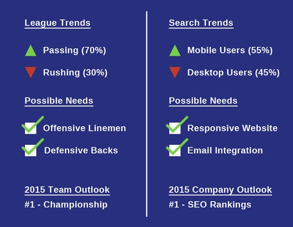 seo trends expectations