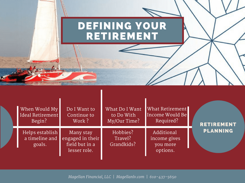 Defining Your Retirement Lifestyle